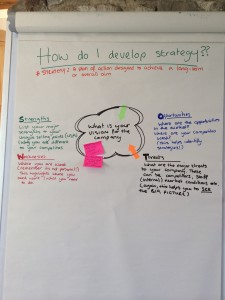 Strategy Development_EBTM
