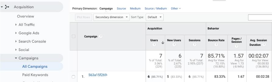 Understanding Your Website Stats - Google Analytics - Geospatial Marketing