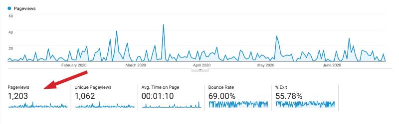 Understanding Your Website Stats - Google Analytics