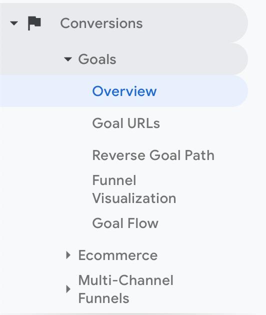 Understanding Your Website Stats in Google Analytics - Geospatial Marketing